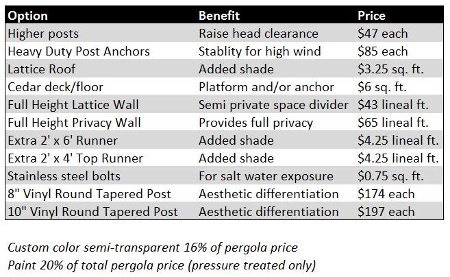 western-red-cedar-pergola-options-serenity.png