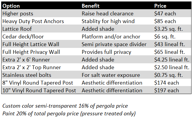 western-red-cedar-pergola-options2.png